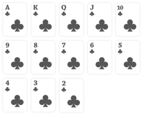 high to low, poker hands ranking